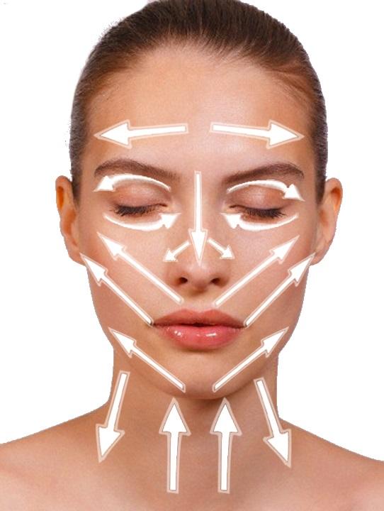massaggio viso automassaggio auto-massaggio facciale antirughe rughe