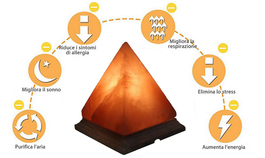 benefici sale rosa himalaya lampada piramide sfera grezza naturale salgemma